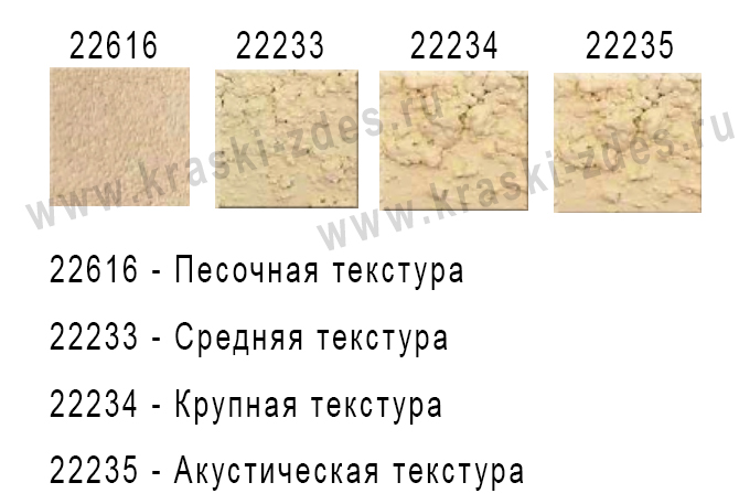 Texture Additives for Paint.jpg